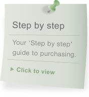 management rights purchase process guide